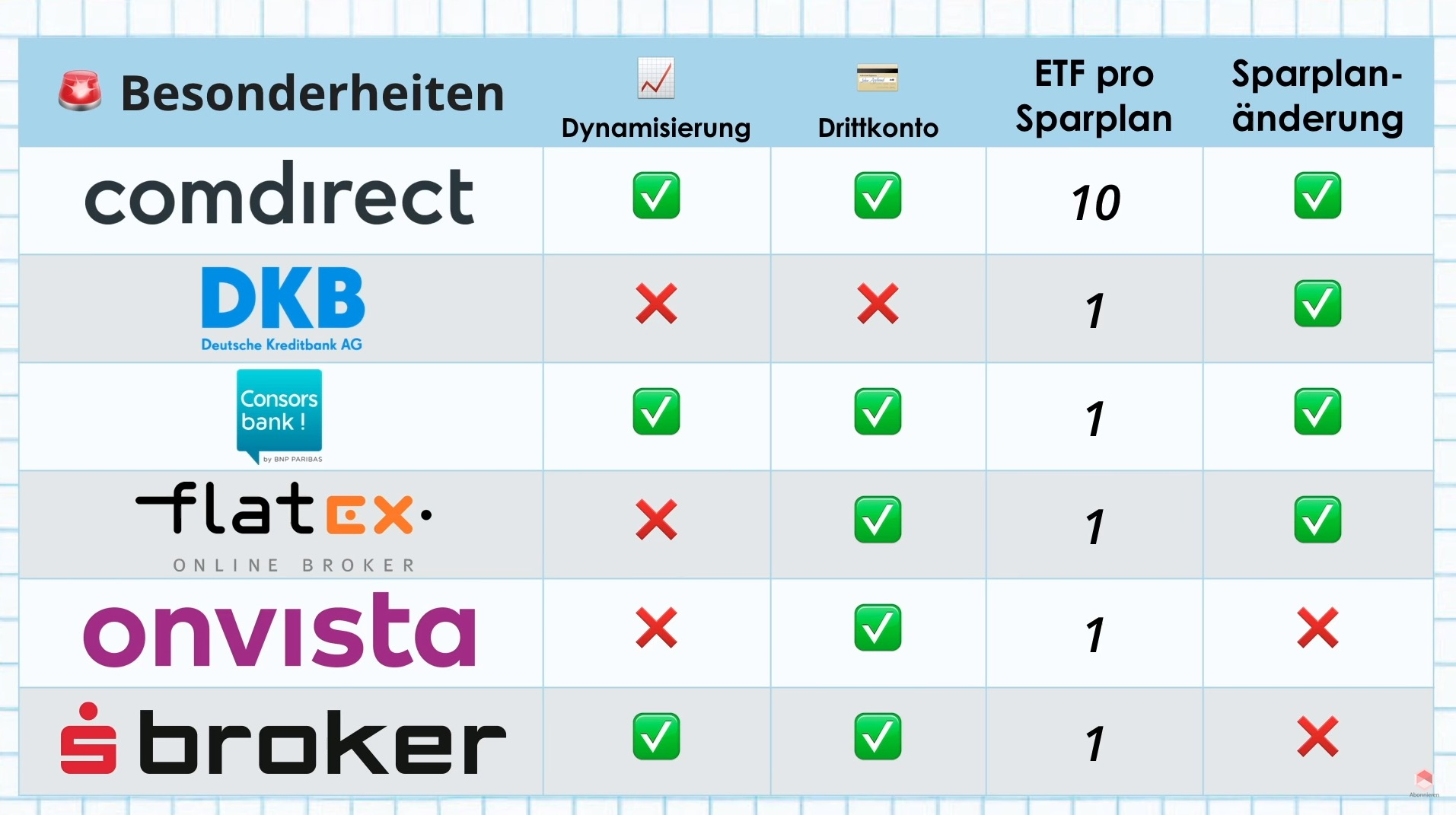 etf comdirect