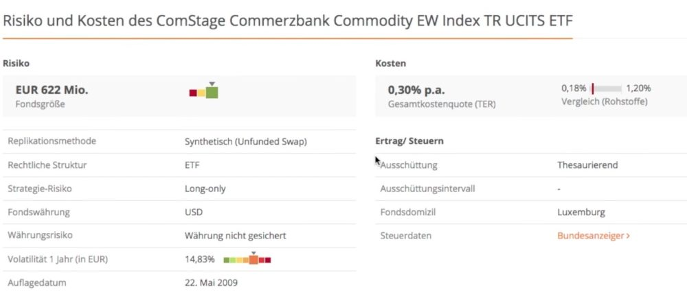 Risiko und KOsten des ComStage commerzbank Commodity EW Index TR UCits ETF
