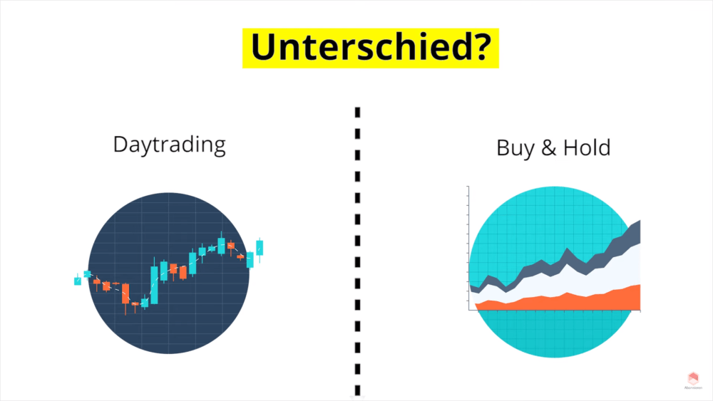 unterschied daytrading buy and hold