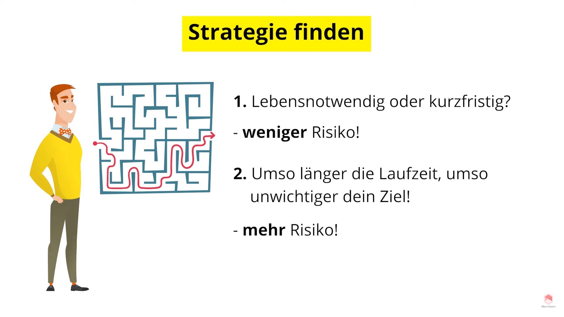 strategie-finden