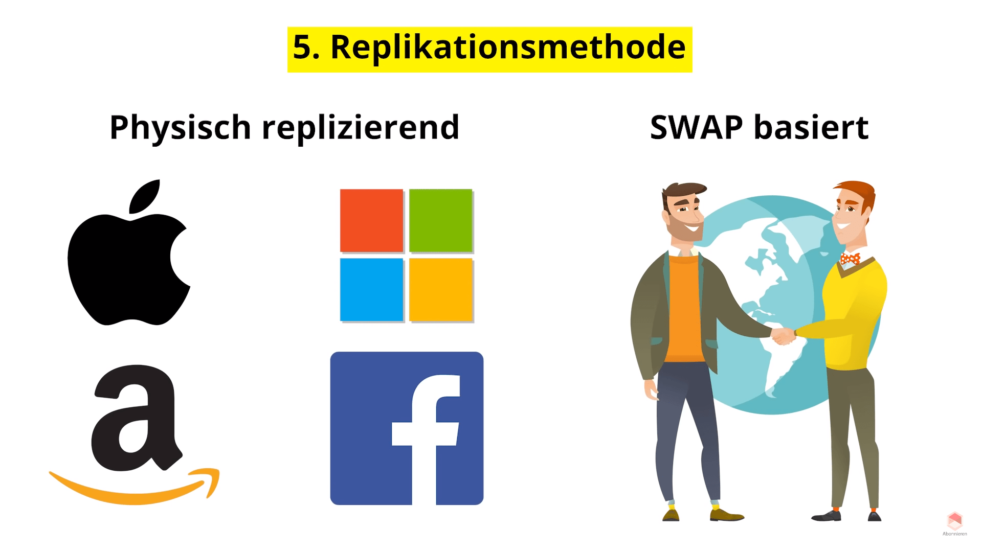 replikationsmethode-msci